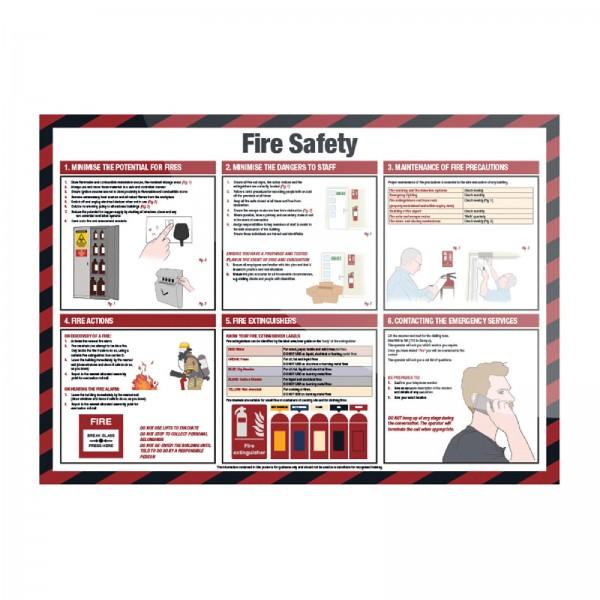 Fixman - Hinweisschild Brandschutzsicherheit
