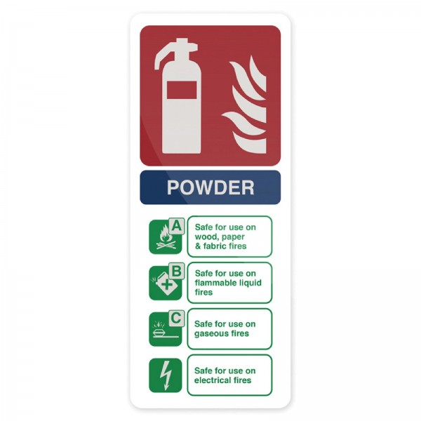 Fixman - Hinweisschild auf Pulver-Feuerlöscher